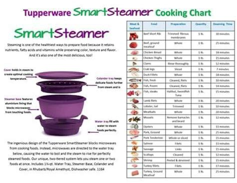 Tupperware Steam It Green 25 best ideas about microwave steamer on crab