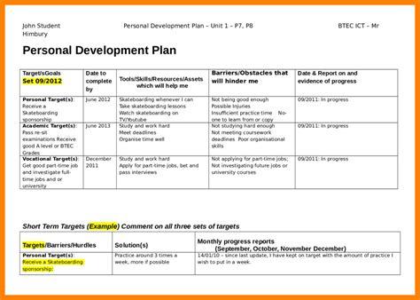 idp template 6 individual development plan exles words list