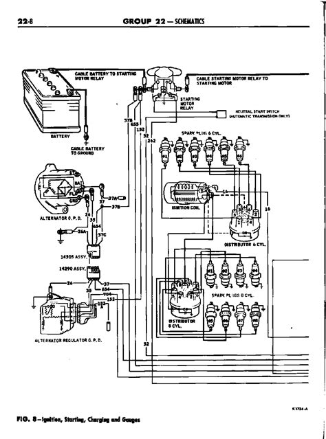 1966 mustang colorized wiring diagram 04 mustang fuse