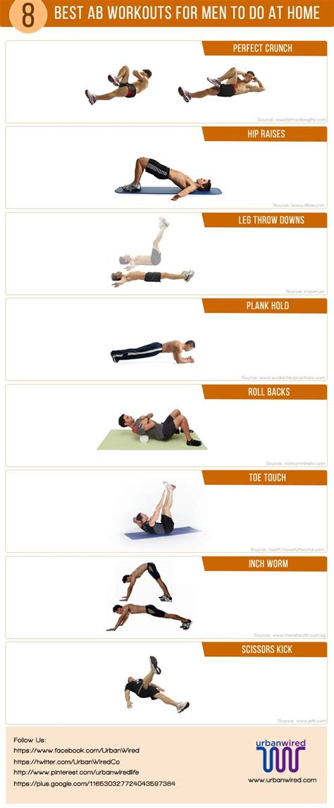ab workouts for 187 health and fitness