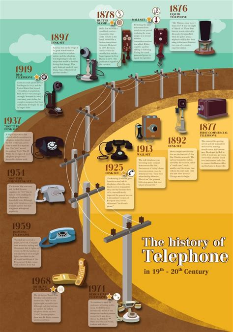 best 25 timeline infographic ideas on