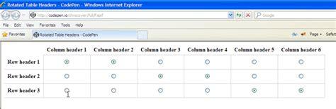 table header design css rotated table column headers css tricks
