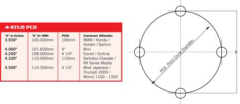 reese wiring kits wiring diagram schemes