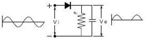 diode detector circuit dictionary of electronic diode terms