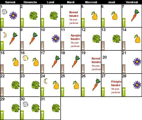 calendrier lunaire pour jardiner avec la lune jardinage