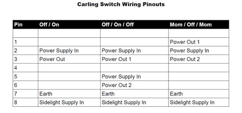 rocker switch wiring diagram carling images