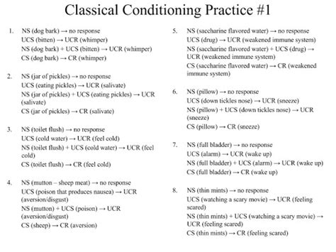 Applying Classical Conditioning Worksheet Answers classical conditioning worksheet answers breadandhearth