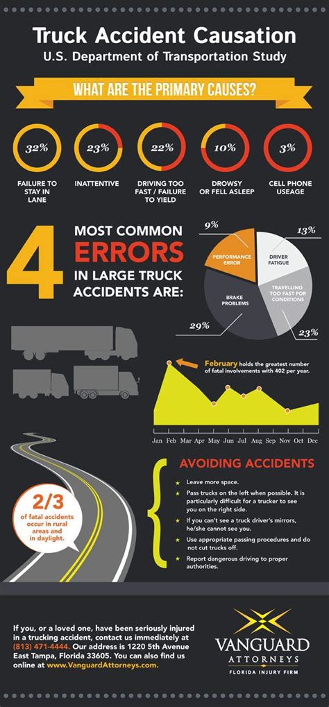 Motor Trade Jobs London by 77 Best Images About Commercial Vehicle Driving Tips