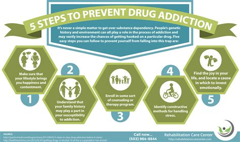 Rehab Detox Process by 5 Steps To Prevent Addiction Rehabilitation Care Center