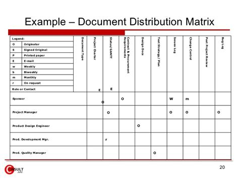 document distribution matrix template stakeholder communication