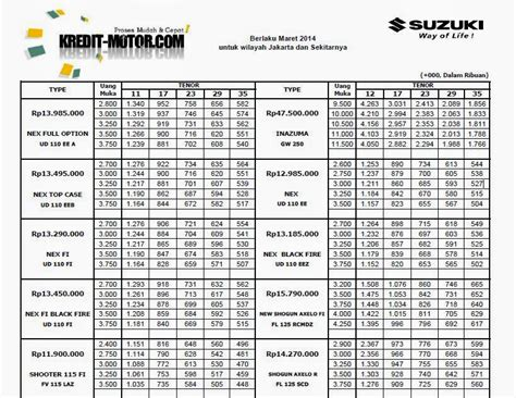 Kredit Motor Suzuki Daftar Harga Cicilan Kredit Motor Suzuki Terbaru 2014
