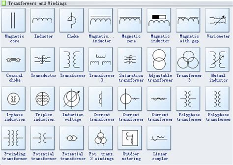 industrial system diagram symbols