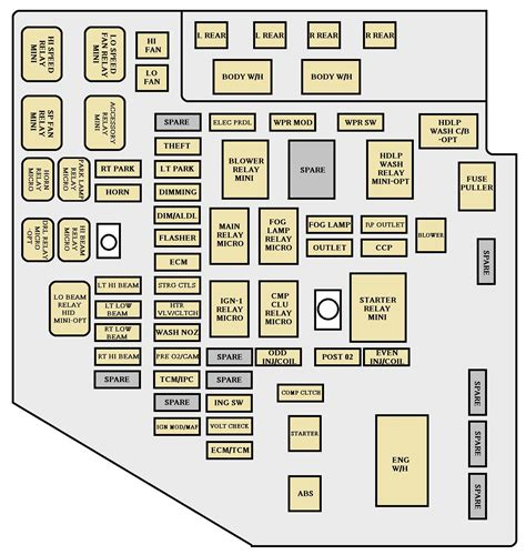 where is the fuse box on a 2004 lincoln navigator cadillac cts 2004 fuse box diagram auto genius