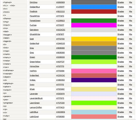 generous thermocouple wire color chart photos electrical