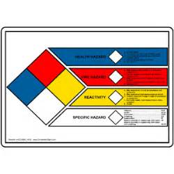 Chemical Label Template by Hazardous Signs Clipart Best