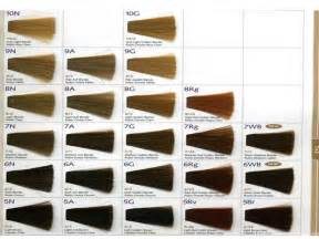 wella color chart wella color chart images
