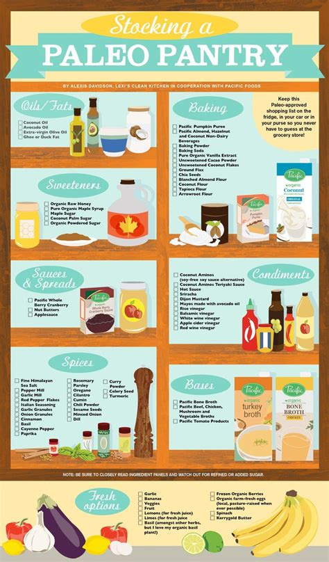 What To Stock Your Pantry With by 389 Best Images About Paleo On Pork Sauces