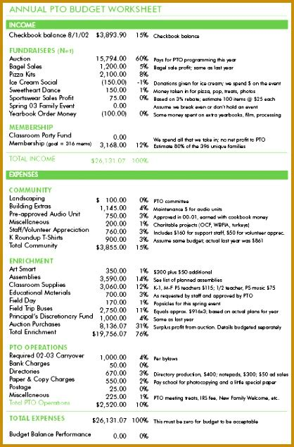 not for profit budget template non profit budget spreadsheet sle archives