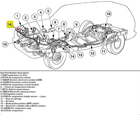 2003 lincoln navigator air suspension diagram 2003 lincoln ls rear suspension diagram imageresizertool