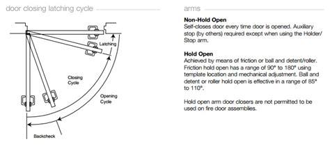 door closer 180 degree swing yale 2700 series door closer