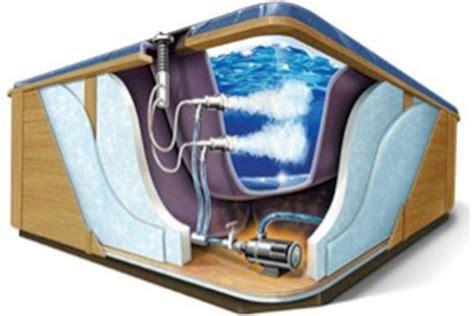 pulire vasca idromassaggio come pulire la vasca idromassaggio bagnolandia