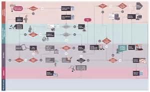 recruitment flow chart template hr flowcharts solution conceptdraw