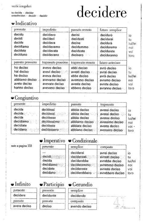 tavole verbi spagnolo oltre 25 fantastiche idee su verbi irregolari su