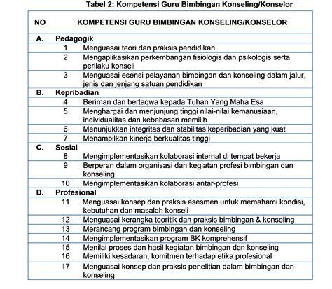Menjadi Kepala Sekolah Profesional By Mulyasa pedoman pelaksanaan penilaian kinerja guru pk guru suaidinmath s