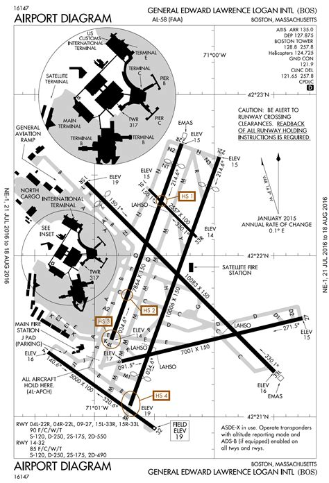 boston logan airport map bjorn s corner runway safety systems leeham news and comment
