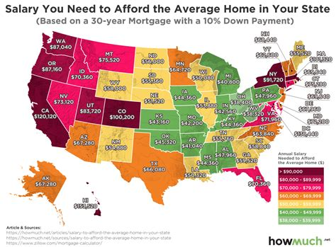 The Average House A Mba Can Afford by How Much Income You Need To Afford The Average Home In