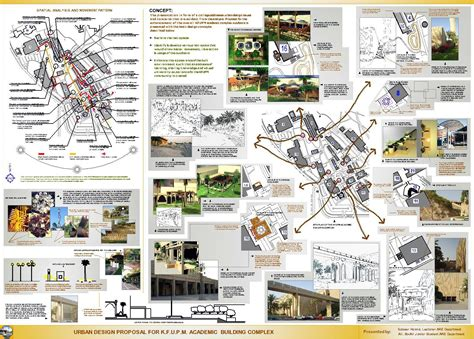 design concept urban interior architecture pin by mehmet naima on urban design i planning