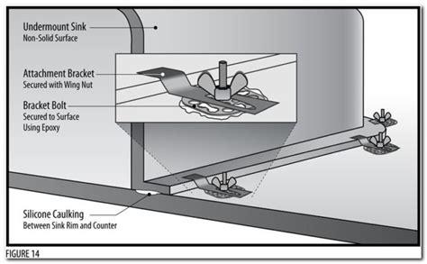 blanco sink installation instructions blanco undermount granite sink installation sink and