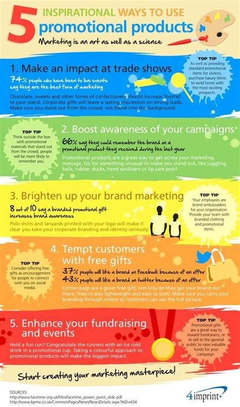 5 uses for products 5 inspirational ways to use promotional products info