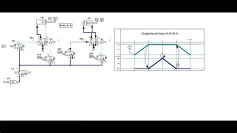a b mandos neum 225 ticos secuencia a b b a pneumatic controls