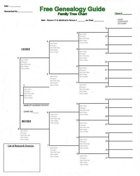 lds family tree printable 17 best images about genealogy forms charts on