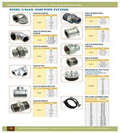 brass pipe fittings catalog images