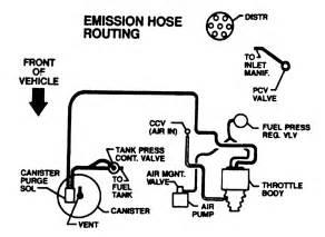 1992 camaro vacuum hose diagram 1992 free engine image