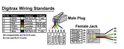 telephone wiring diagram rj11 cat5 to rj11 wiring mifinder co