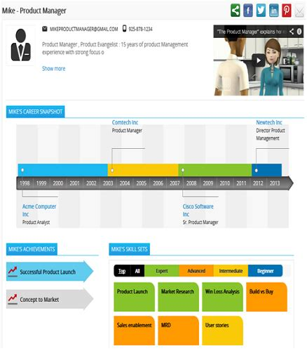 visual resume builder pixsume launches new fast and free way to stand out with a