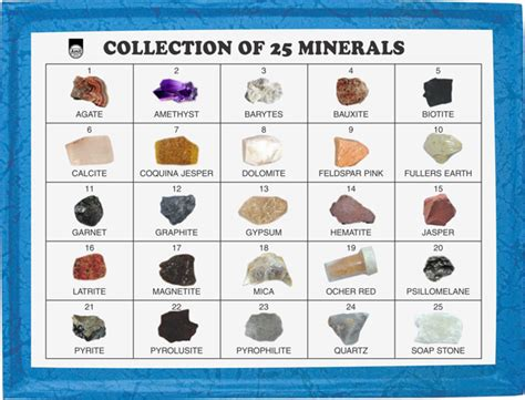 a key for identification of rock forming minerals in thin section books pin mineral identification chart properties geologycom on