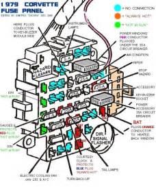 1980 corvette fuse box wiring diagram 82 camaro wiring diagram free