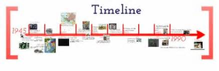ms smith s global website cold war timeline activity