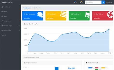 Top 10 Free Admin Dashboard Backend Bootstrap Html5 Templates In 2018 Codeigniter Dashboard Template Free