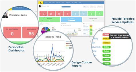 free facilities management helpdesk software needsggett