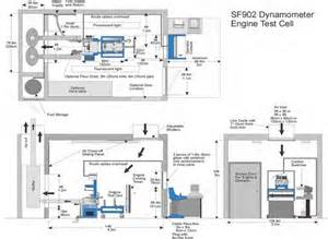 Home Design 3d Pc Free Download Engine Cell Dyno Room Pictures Engine Free Engine Image