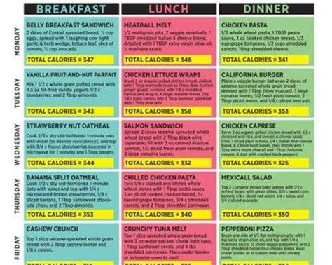 Https Www Healthyfollow Value 6 Week Diabetes Detox by Flat Belly Flat Belly Diet And Diet On