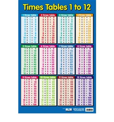 My Picture Book Times Tables times table 1 12 don cunningham 9781904217015