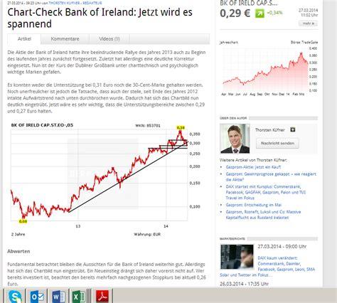 bank of ireland aktie fundamentale aktienanalyse wie sinnvoll ist charttechnik