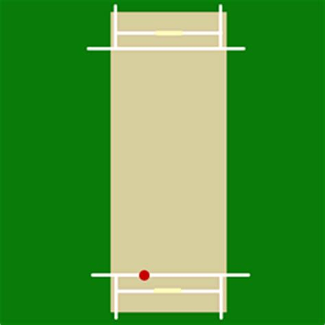 left arm swing bowling off spin wikipedia