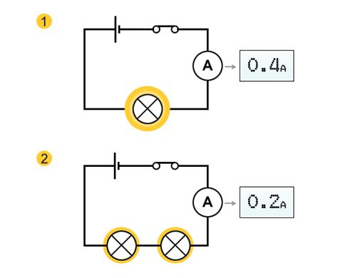 define resistors circuit with a ammeter clipart best